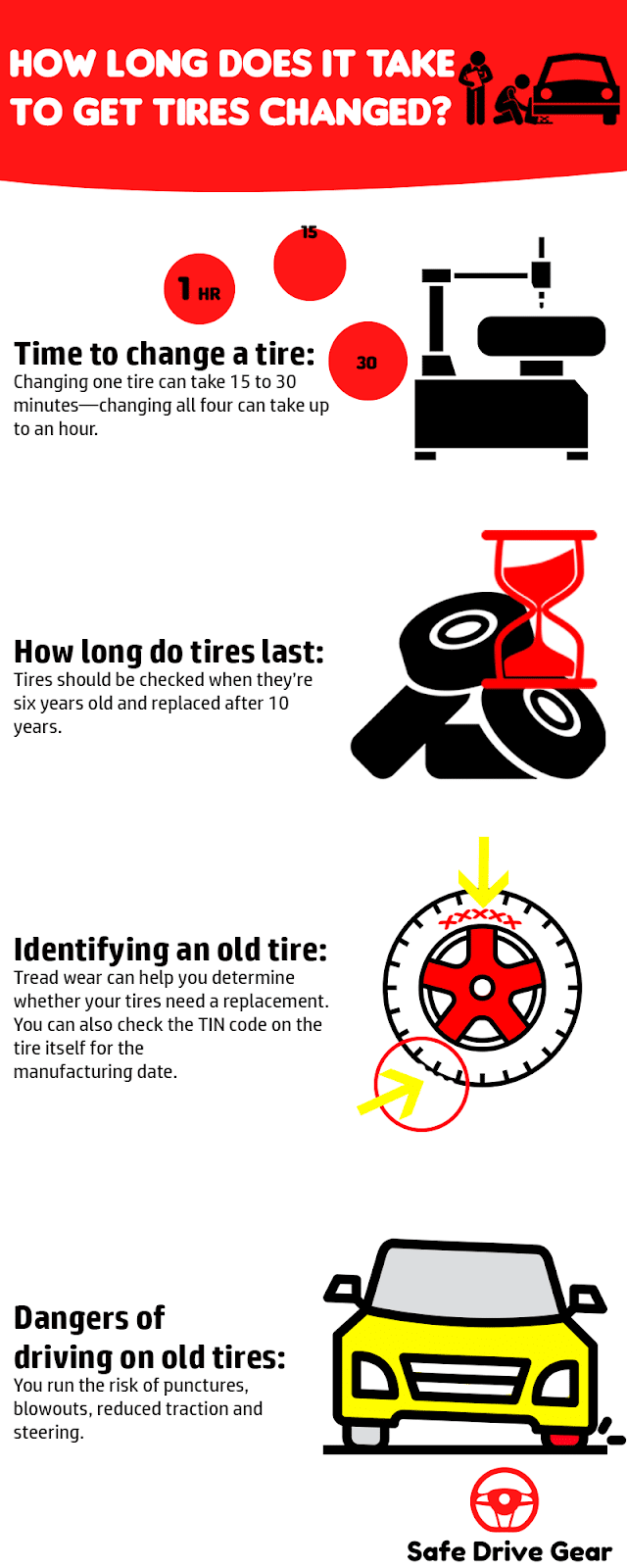 How Long Does It Take to Get Tires Changed