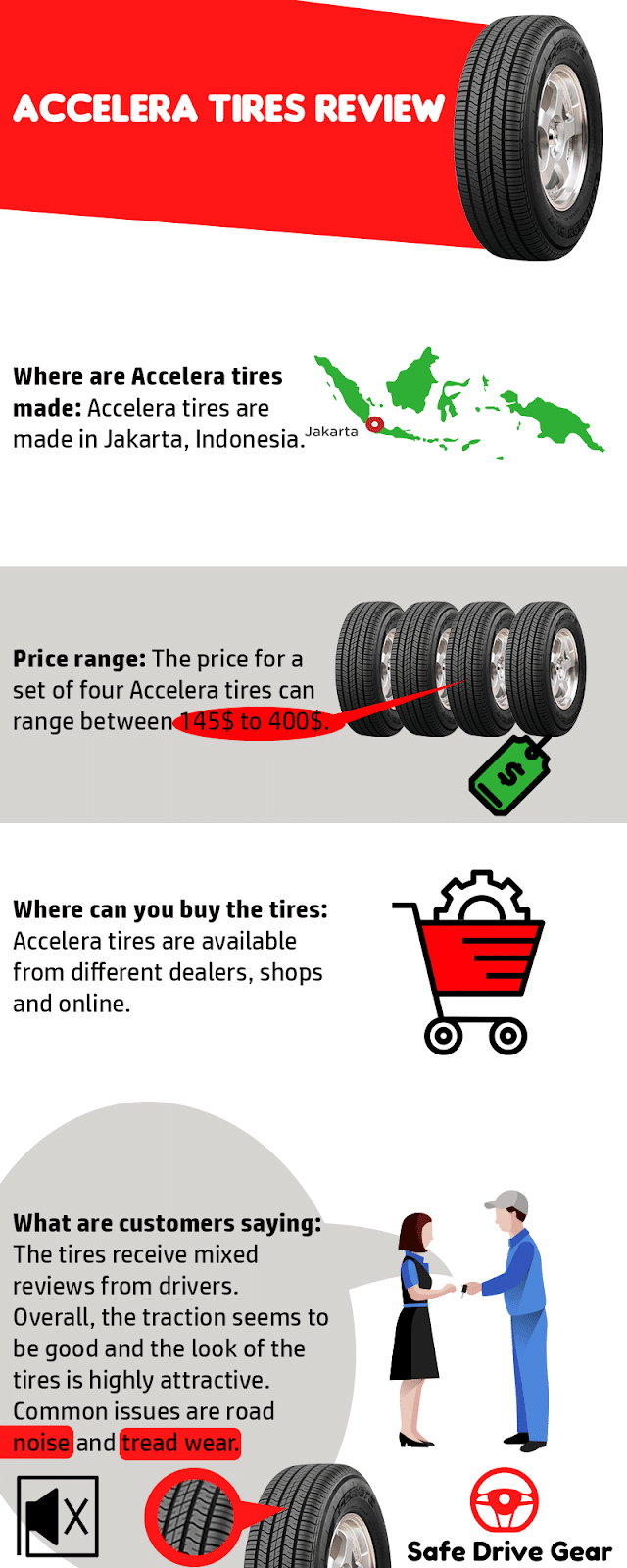 Accelera Tires Review