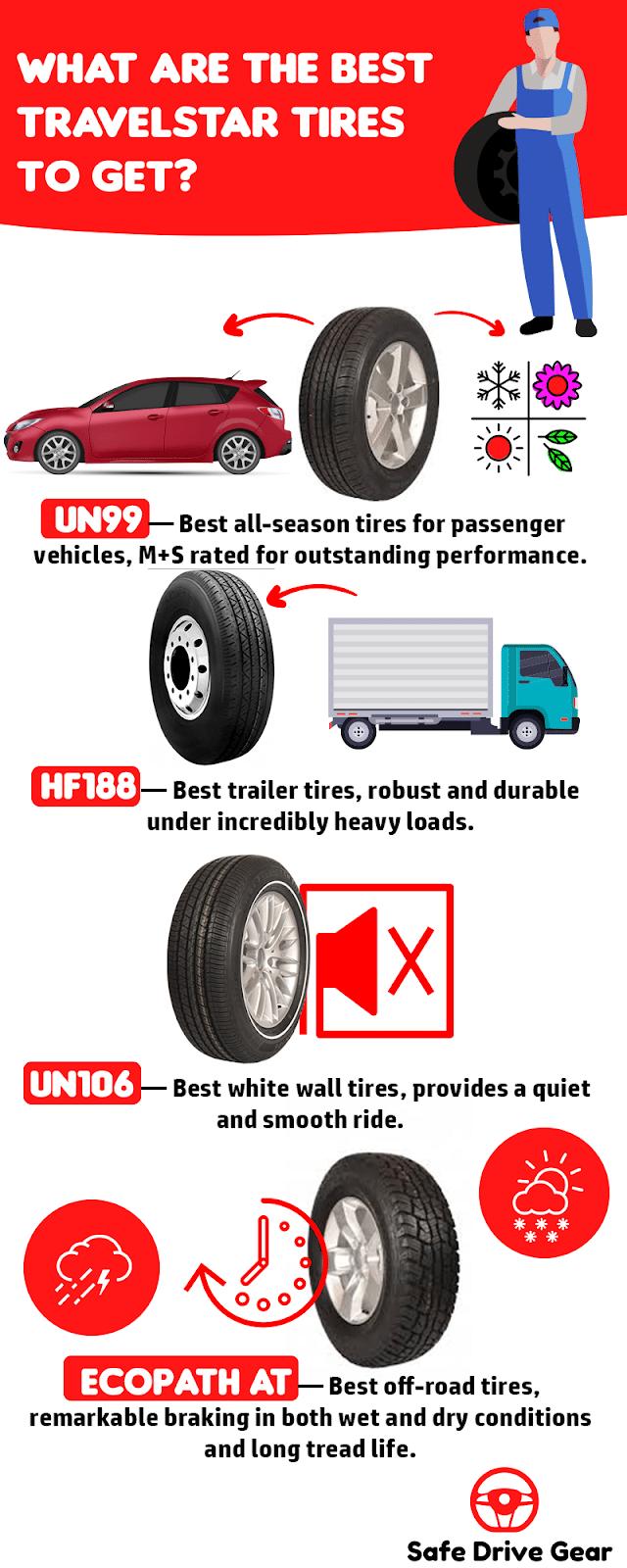 makes travelstar tires