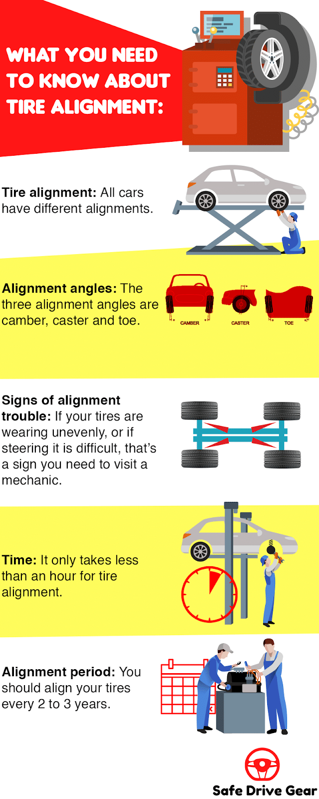 how long does a tire alignment take