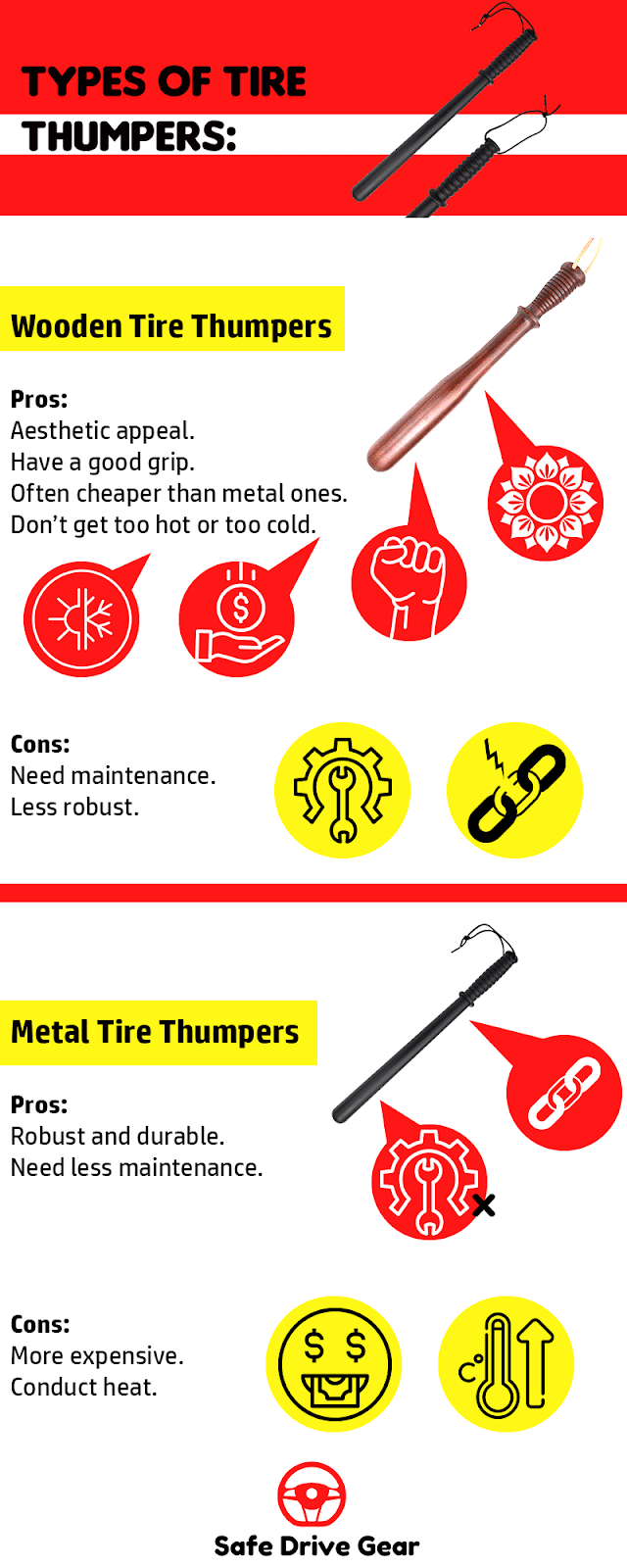 What Is A Tire Thumper