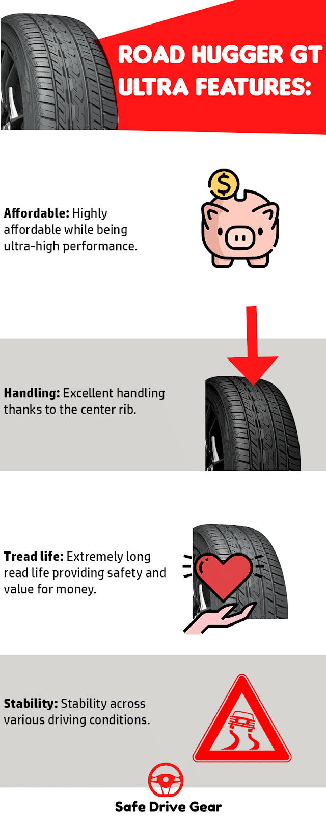 Road Hugger GT Ultra Review
