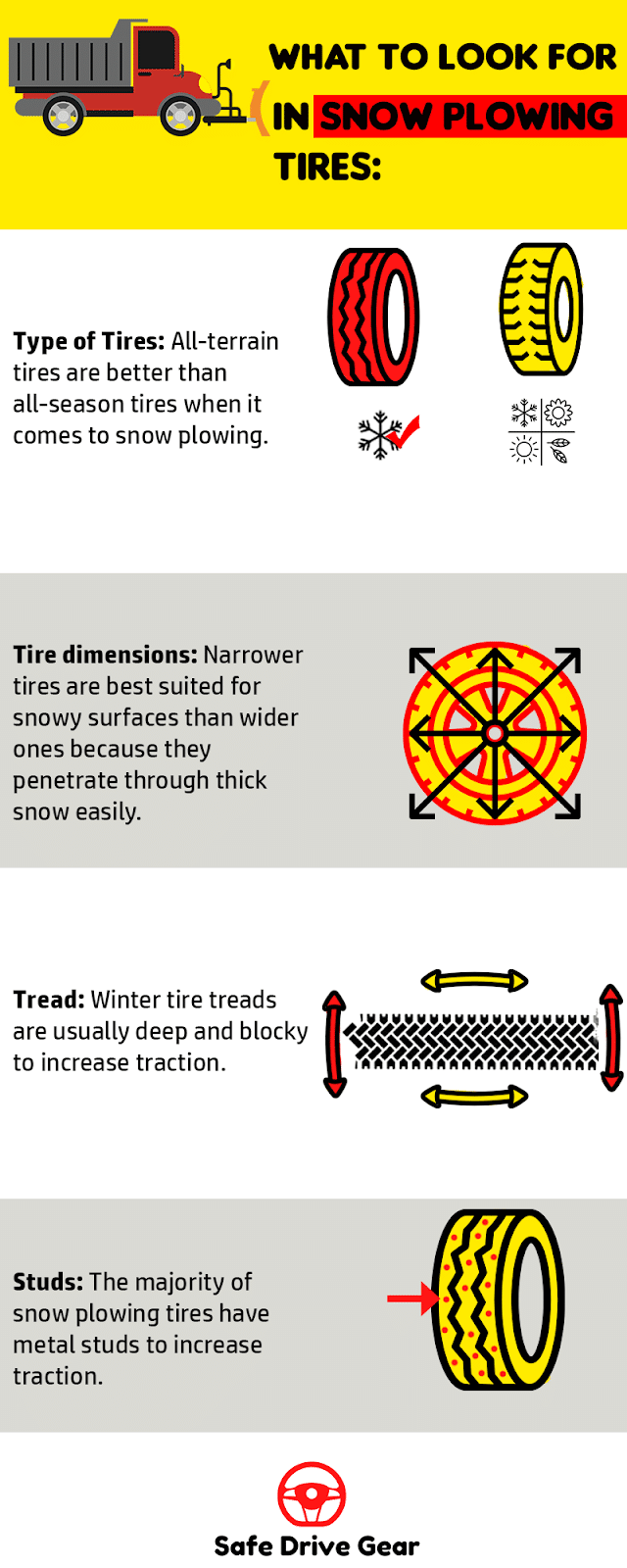 The Best Tires for Snow Plowing Reviews