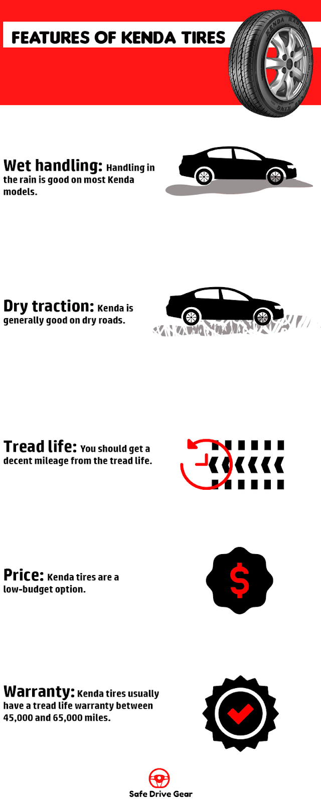 Kenda Tires Review infographic